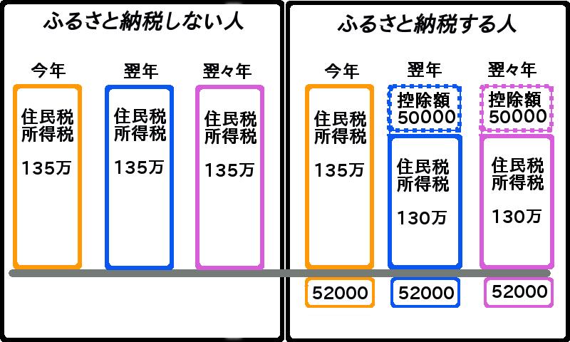 450万独.png